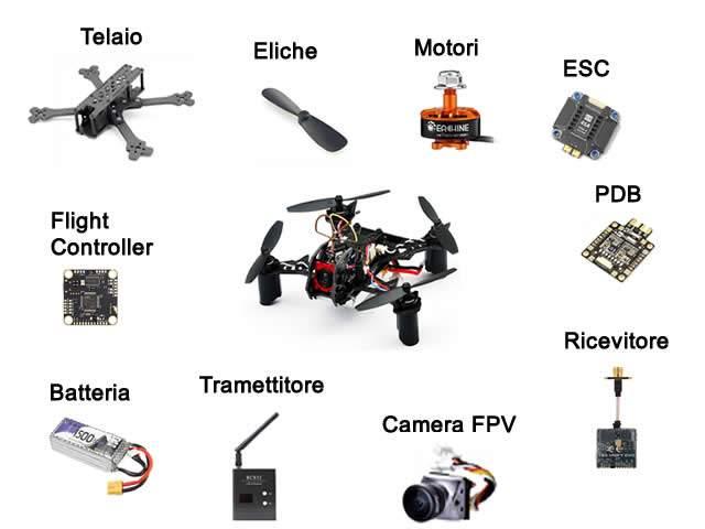 Componenti di un Droni da racing